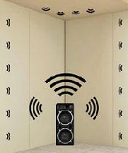 SempaTap est une solution d'absorption acoustique pour murs et plafonds.